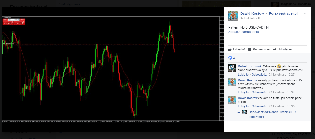 Strategie forex m30